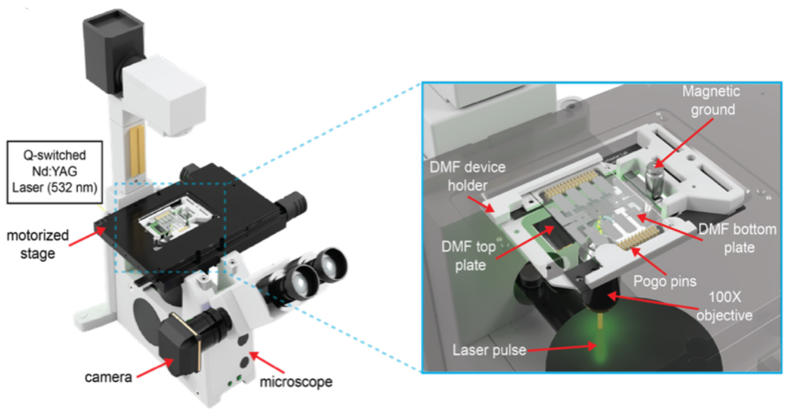 microscope set up for single cell sequencing